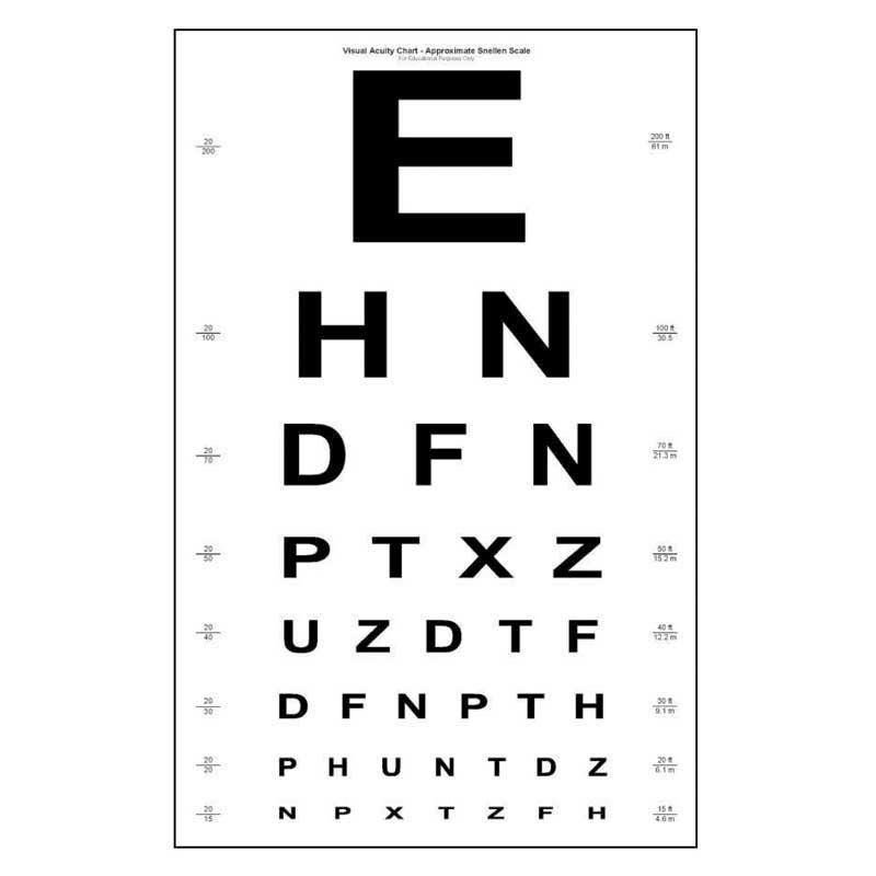 Eyesight Test